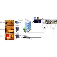 潮流网络酒店行业VoIP 语音通信解决方案