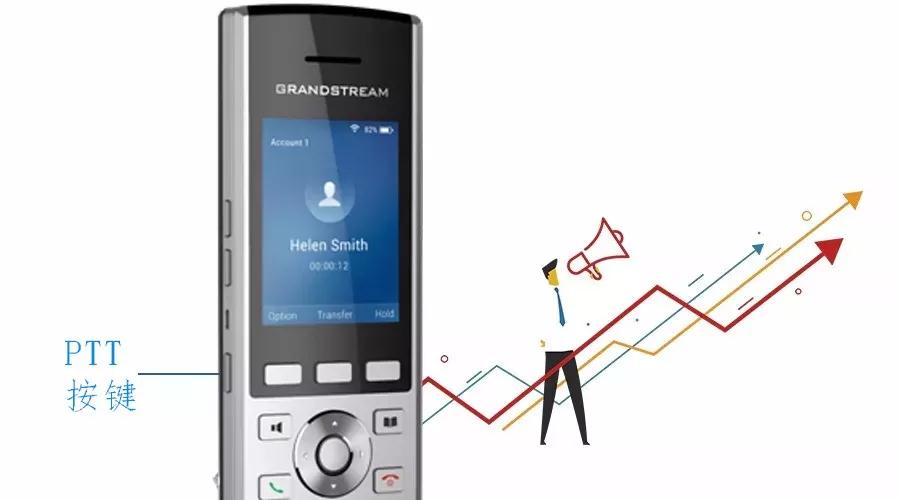 IP电话机|视频会议|语音网关|IPPBX|Grandstream