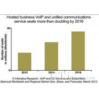 漫谈VoIP网络中的核心设备-SBC