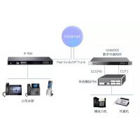 GXW4500优化企业通信,满足企业高需求